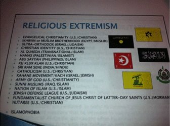 ReligiousExtremism